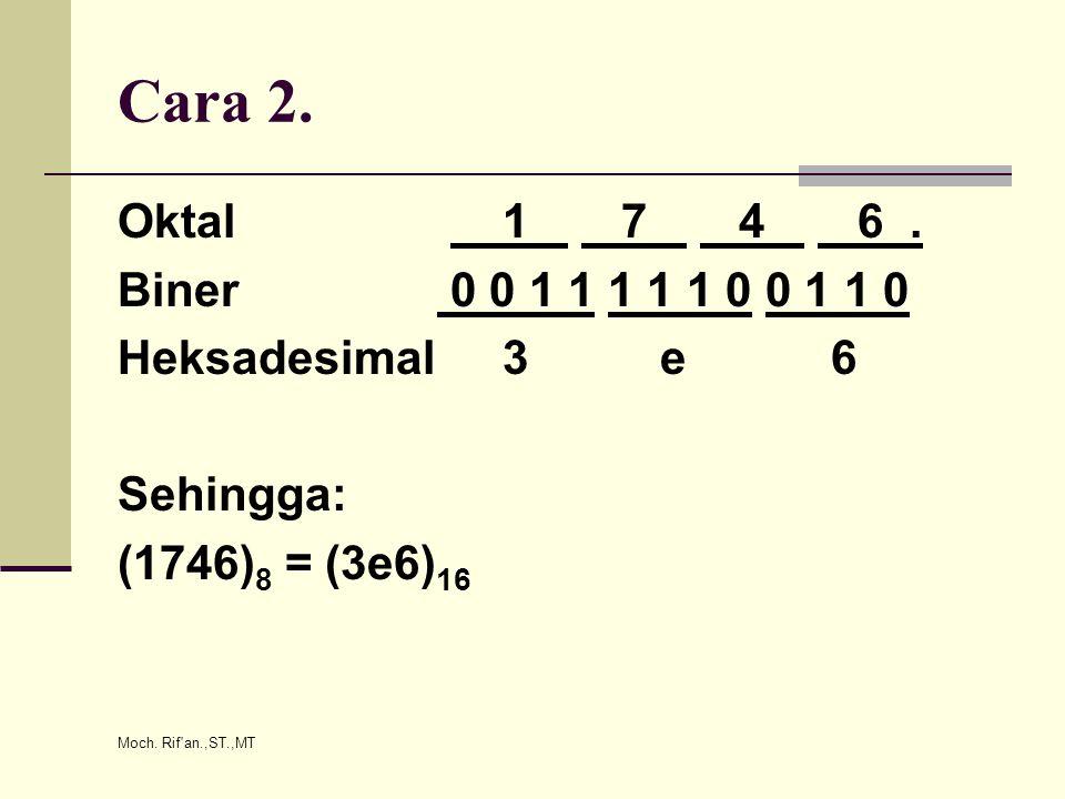 Cara 2. Oktal 1 7 4 6 . Biner 0 0 1 1 1 1 1 0 0 1 1 0. Heksadesimal 3 e 6.