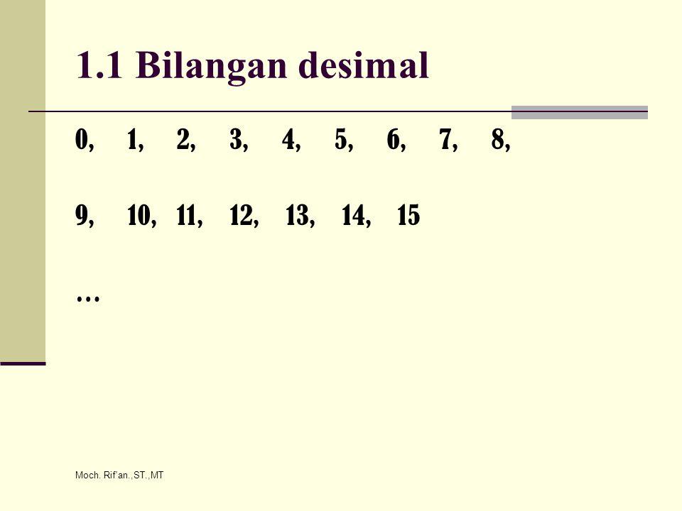 1.1 Bilangan desimal 0, 1, 2, 3, 4, 5, 6, 7, 8, 9, 10, 11, 12, 13, 14, 15.