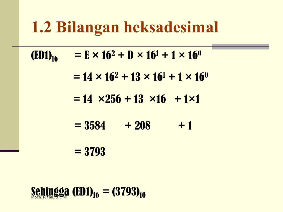 1.2 Bilangan heksadesimal