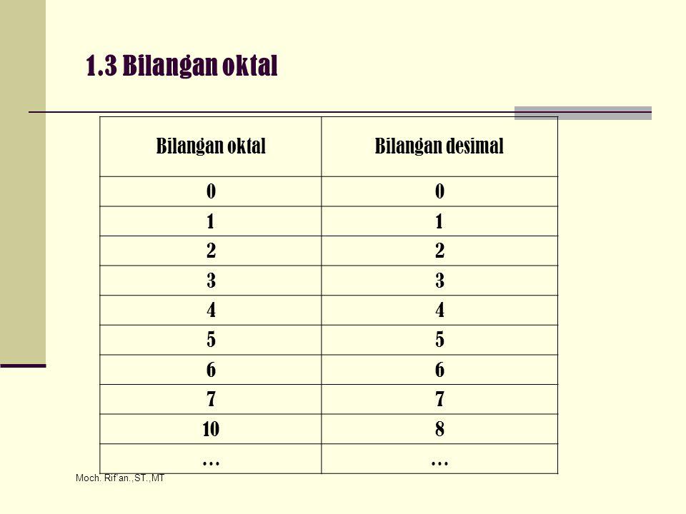 1.3 Bilangan oktal Bilangan oktal Bilangan desimal 1 2 3 4 5 6 7 10 8