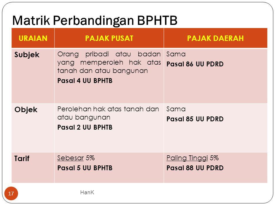 Matrik Perbandingan BPHTB