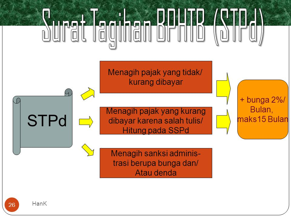 STPd Surat Tagihan BPHTB (STPd) Menagih pajak yang tidak/