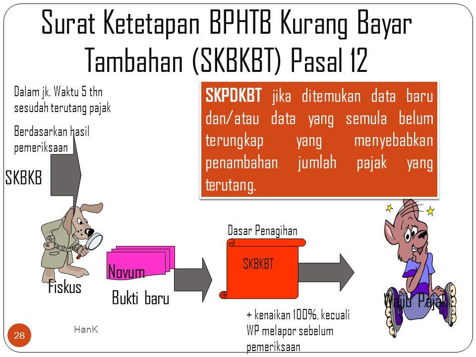 Surat Ketetapan BPHTB Kurang Bayar Tambahan (SKBKBT) Pasal 12