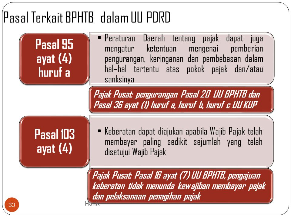 Pasal Terkait BPHTB dalam UU PDRD