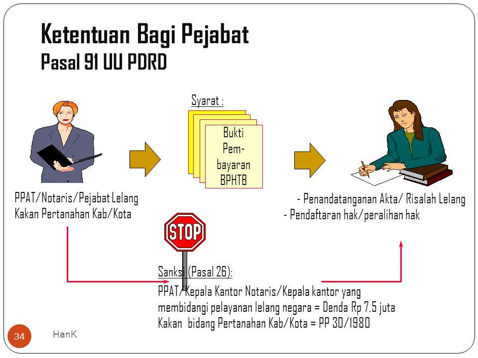 Ketentuan Bagi Pejabat Pasal 91 UU PDRD