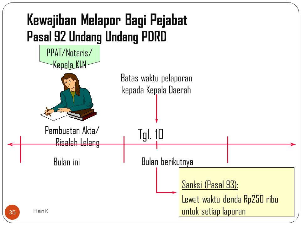 Kewajiban Melapor Bagi Pejabat Pasal 92 Undang Undang PDRD