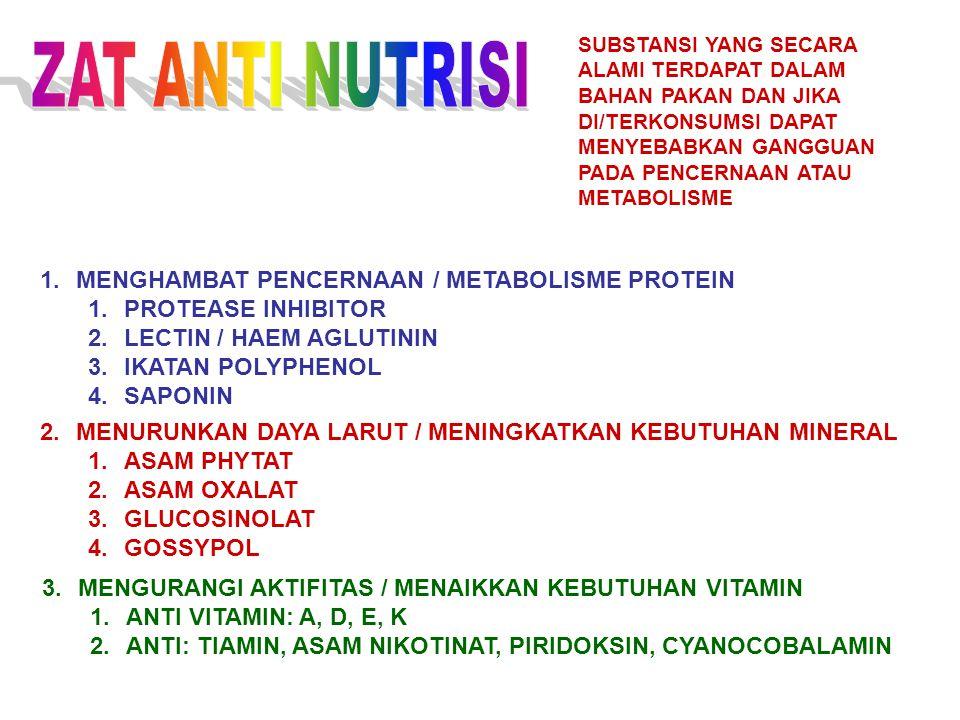 ZAT ANTI NUTRISI MENGHAMBAT PENCERNAAN / METABOLISME PROTEIN