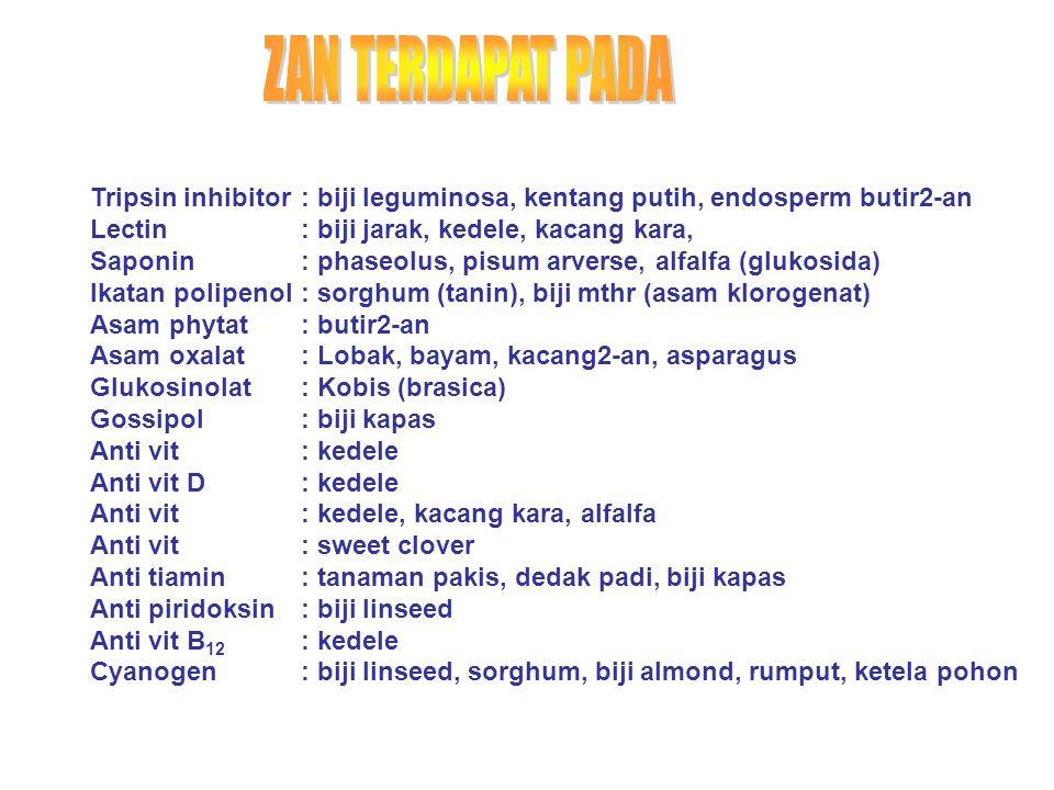 ZAN TERDAPAT PADA Tripsin inhibitor : biji leguminosa, kentang putih, endosperm butir2-an. Lectin : biji jarak, kedele, kacang kara,