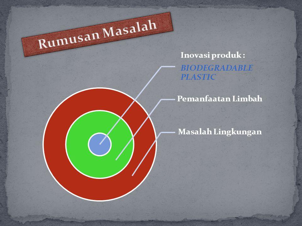 Rumusan Masalah Inovasi produk : BIODEGRADABLE PLASTIC