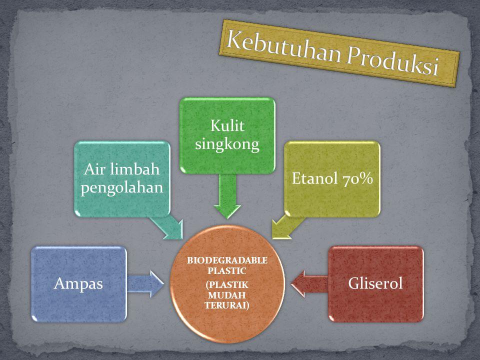 BIODEGRADABLE PLASTIC (PLASTIK MUDAH TERURAI)