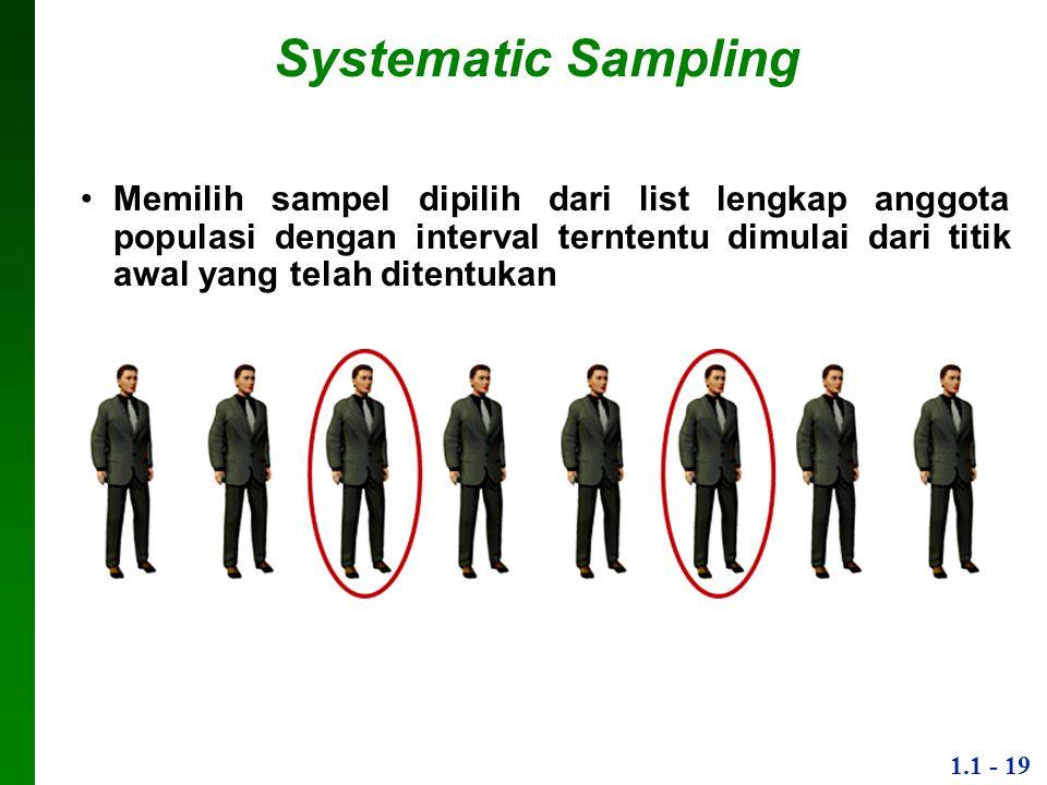 Systematic Sampling Memilih sampel dipilih dari list lengkap anggota populasi dengan interval terntentu dimulai dari titik awal yang telah ditentukan.