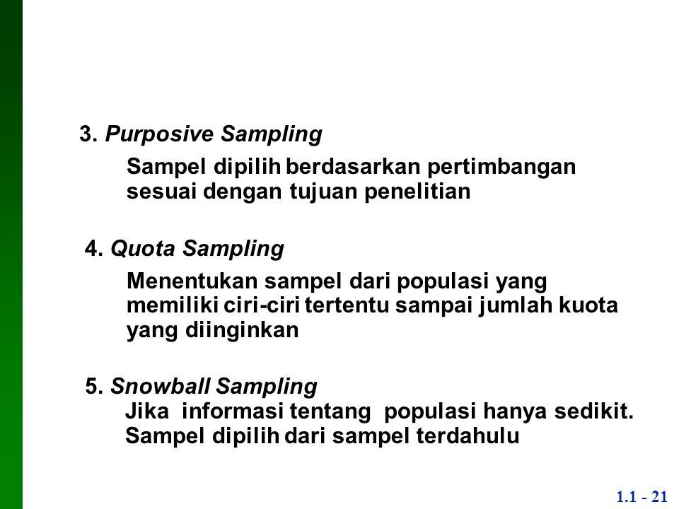 3. Purposive Sampling Sampel dipilih berdasarkan pertimbangan sesuai dengan tujuan penelitian. 4. Quota Sampling.