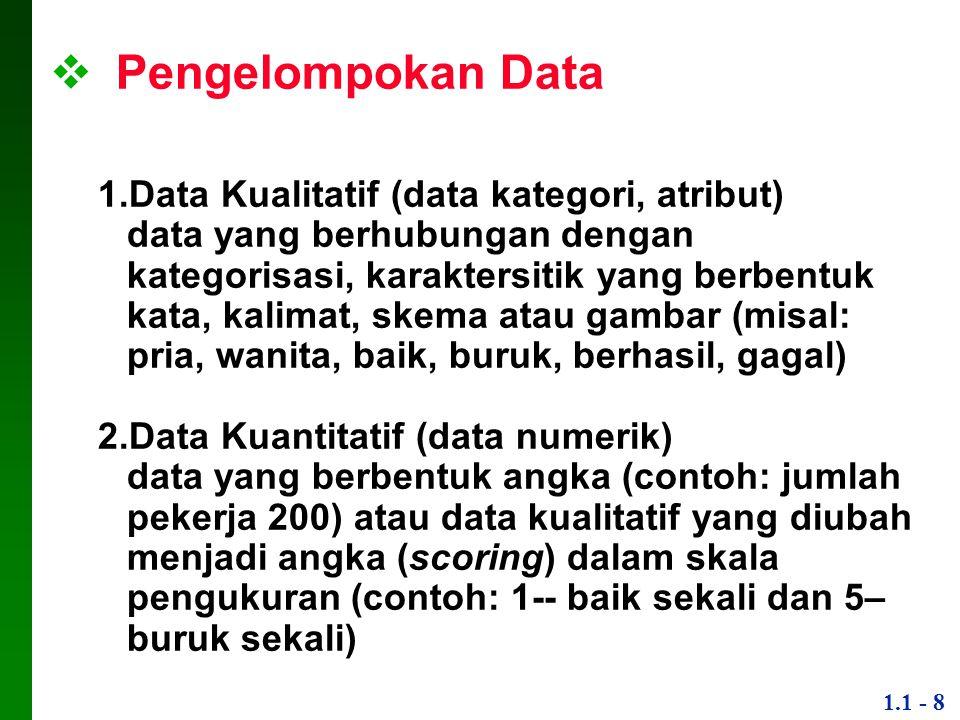 Pengelompokan Data 1.Data Kualitatif (data kategori, atribut)