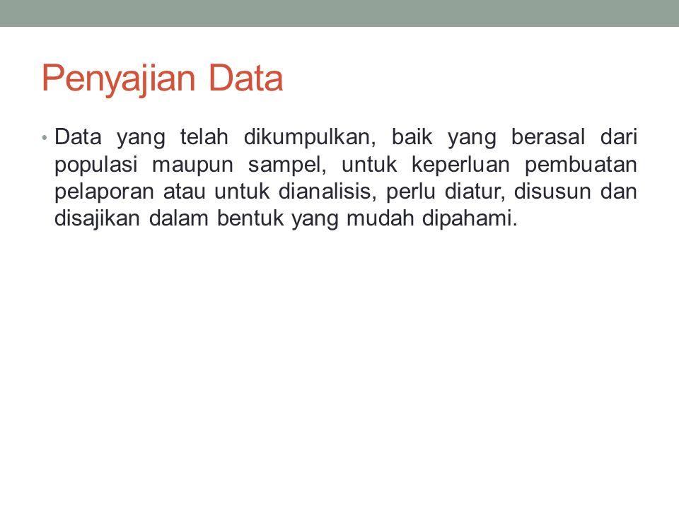 Penyajian Data