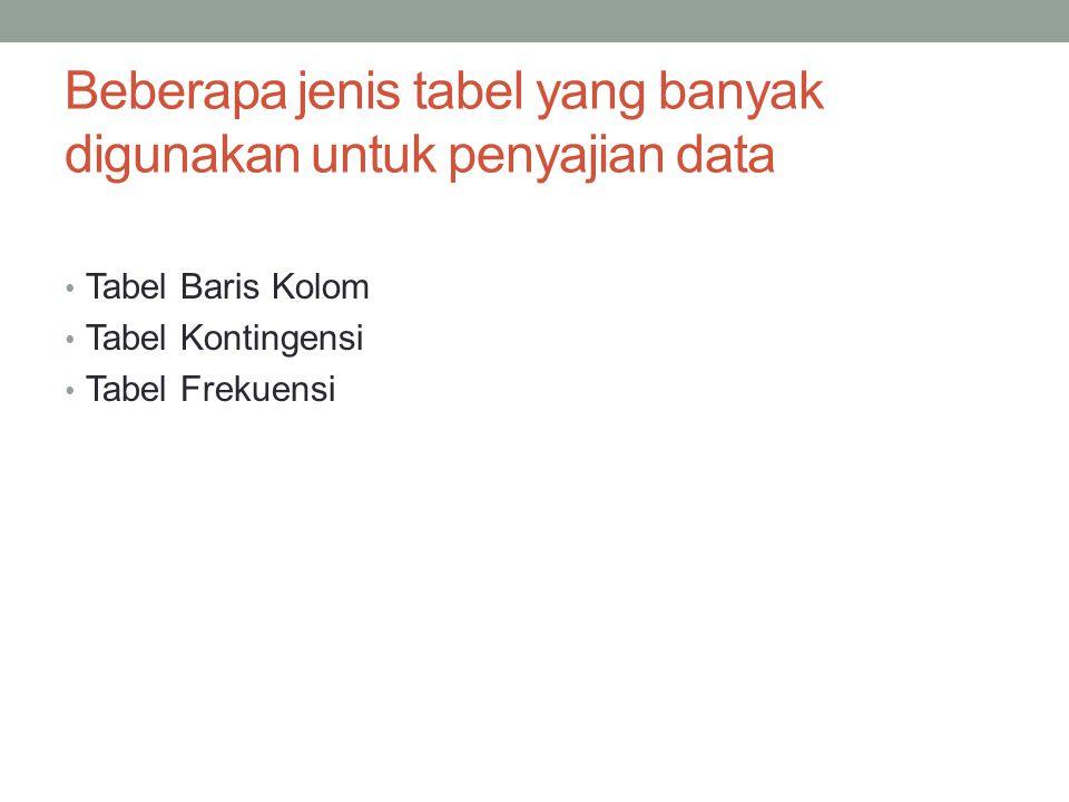 Beberapa jenis tabel yang banyak digunakan untuk penyajian data