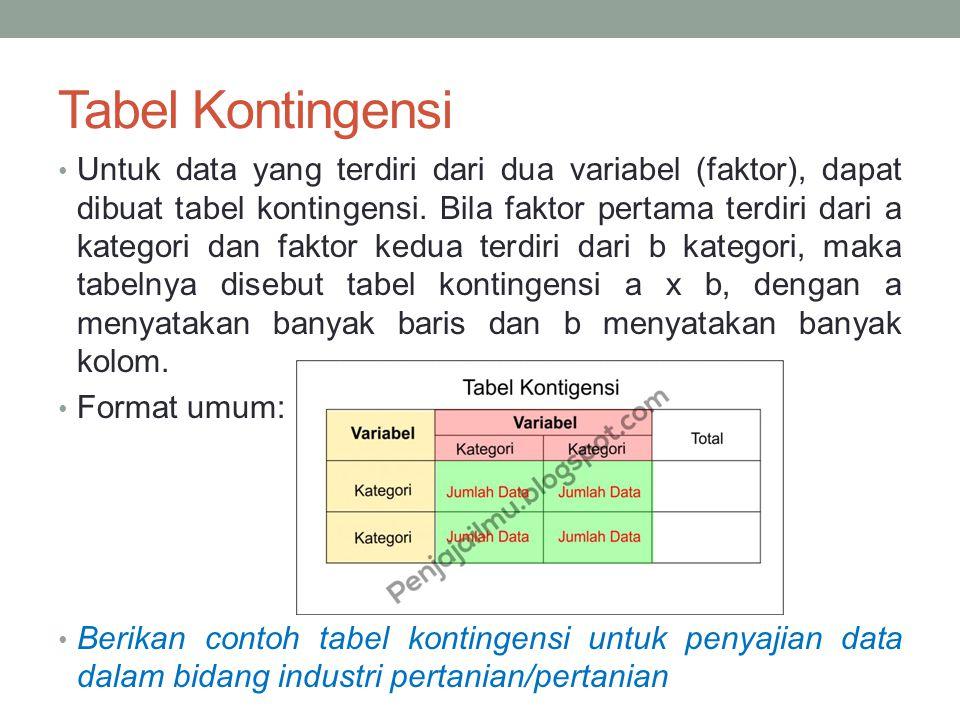 Tabel Kontingensi