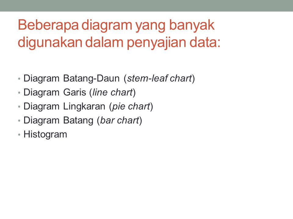 Beberapa diagram yang banyak digunakan dalam penyajian data: