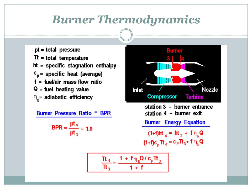 Burner Thermodynamics