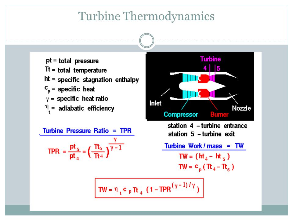 Turbine Thermodynamics