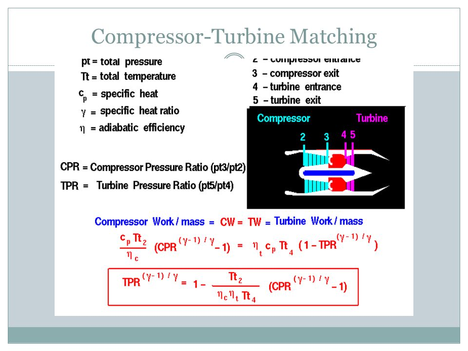 Compressor-Turbine Matching