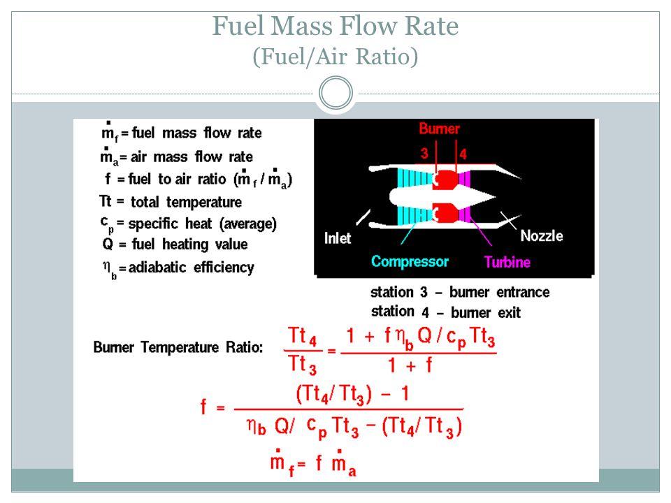 Fuel Mass Flow Rate (Fuel/Air Ratio)