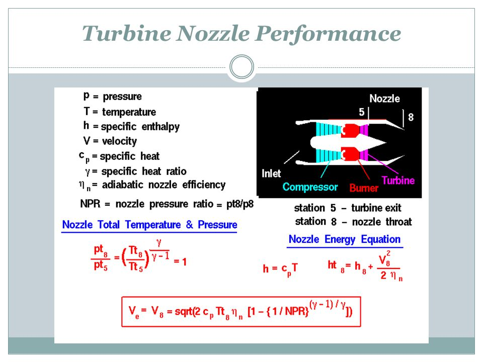 Turbine Nozzle Performance