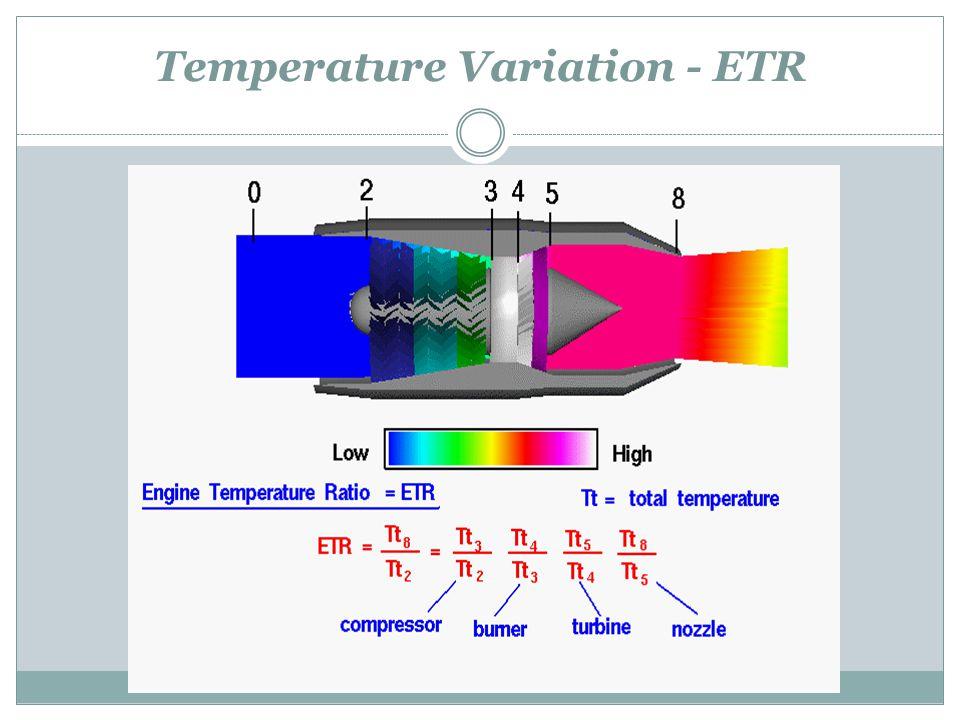Temperature Variation - ETR