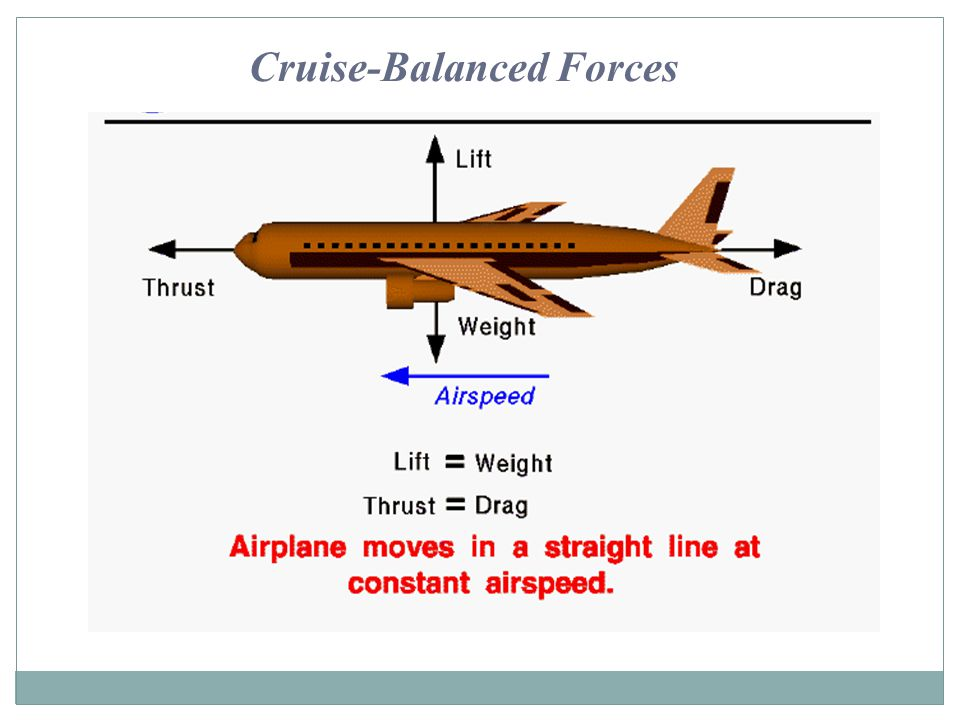 Cruise-Balanced Forces