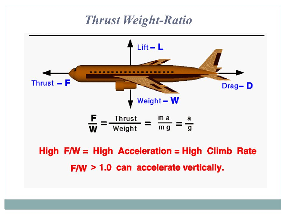 Thrust Weight-Ratio