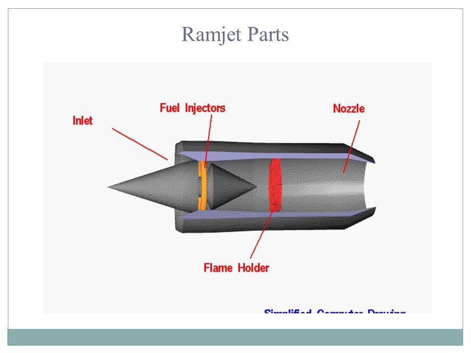 Ramjet Parts