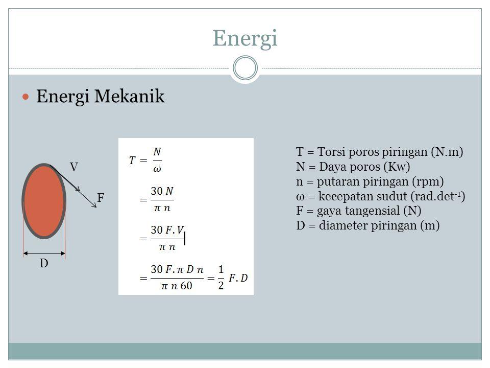 Energi Energi Mekanik T = Torsi poros piringan (N.m)