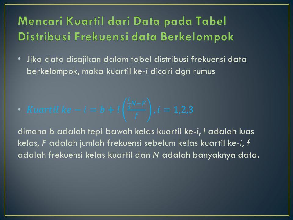 Mencari Kuartil dari Data pada Tabel Distribusi Frekuensi data Berkelompok