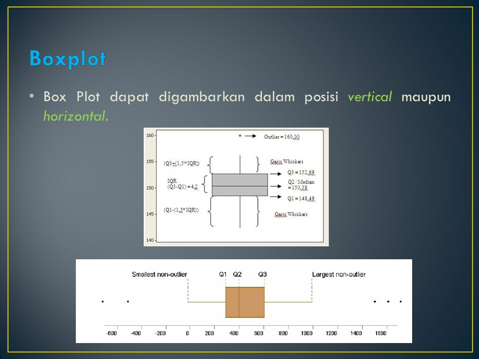 Boxplot Box Plot dapat digambarkan dalam posisi vertical maupun horizontal.