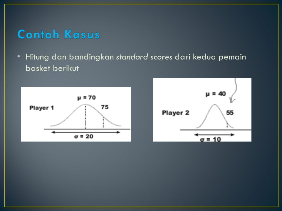 Contoh Kasus Hitung dan bandingkan standard scores dari kedua pemain basket berikut