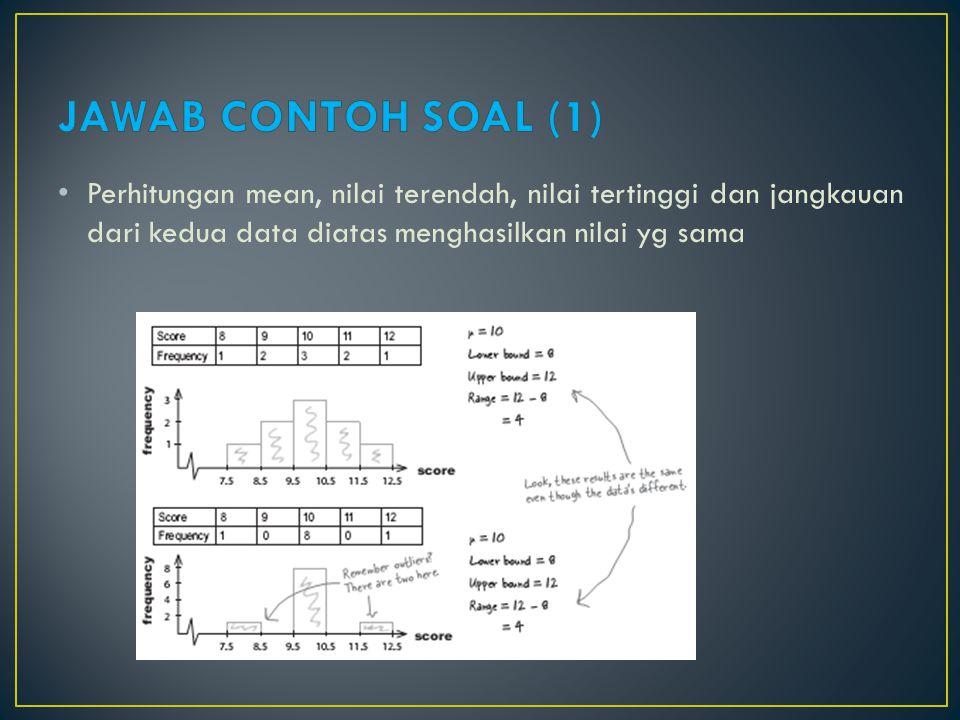 JAWAB CONTOH SOAL (1) Perhitungan mean, nilai terendah, nilai tertinggi dan jangkauan dari kedua data diatas menghasilkan nilai yg sama.