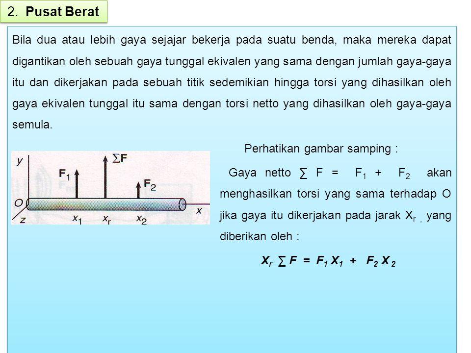 2. Pusat Berat
