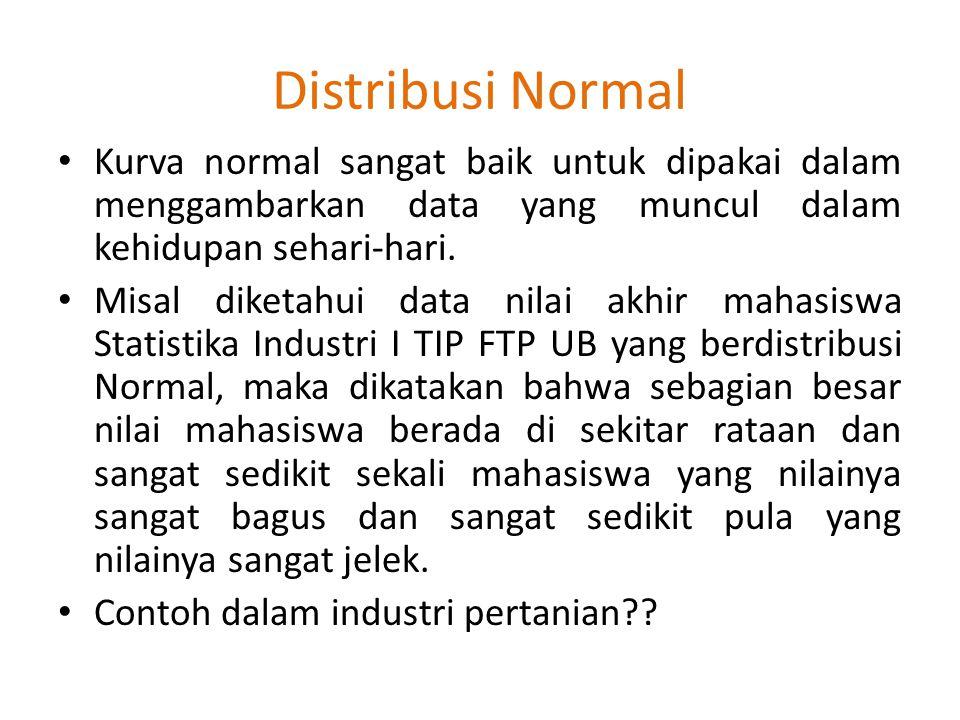 Distribusi Normal Kurva normal sangat baik untuk dipakai dalam menggambarkan data yang muncul dalam kehidupan sehari-hari.