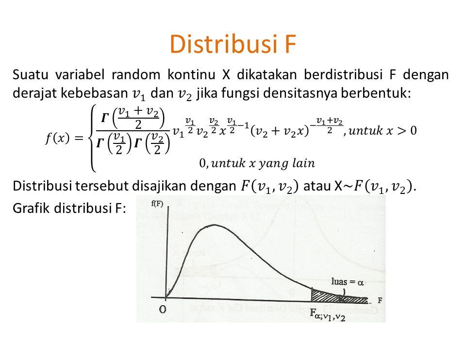 Distribusi F Suatu variabel random kontinu X dikatakan berdistribusi F dengan derajat kebebasan 𝑣 1 dan 𝑣 2 jika fungsi densitasnya berbentuk: