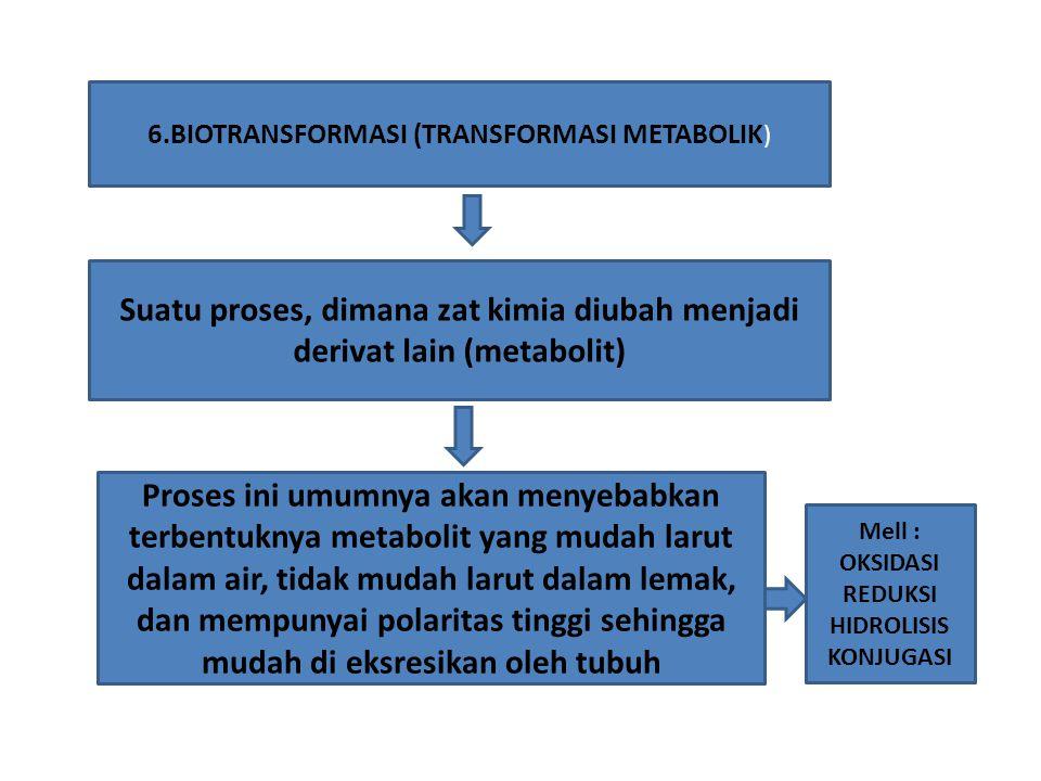 Suatu proses, dimana zat kimia diubah menjadi derivat lain (metabolit)