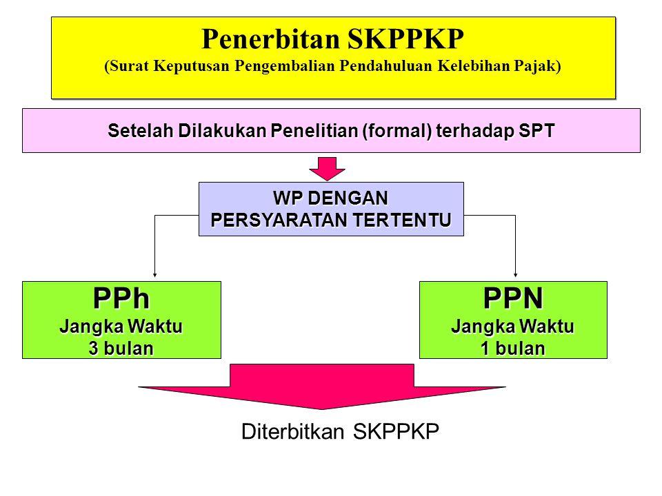 Penerbitan SKPPKP (Surat Keputusan Pengembalian Pendahuluan Kelebihan Pajak)