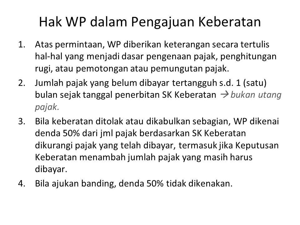 Hak WP dalam Pengajuan Keberatan