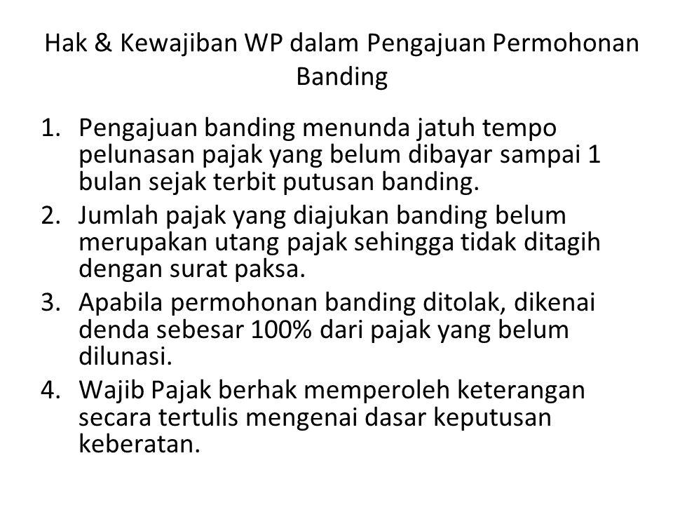 Hak & Kewajiban WP dalam Pengajuan Permohonan Banding