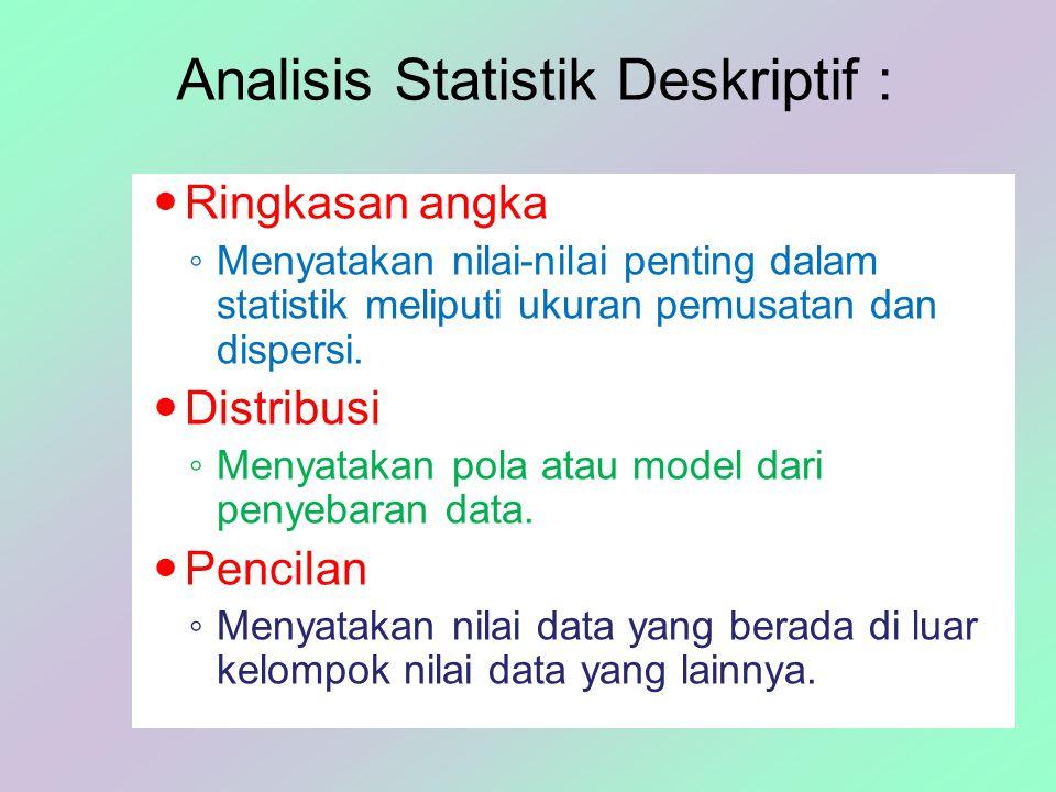 Analisis Statistik Deskriptif :