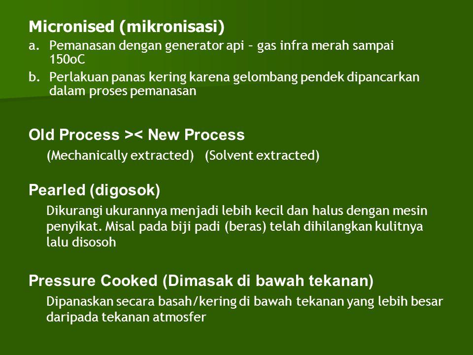 Micronised (mikronisasi)