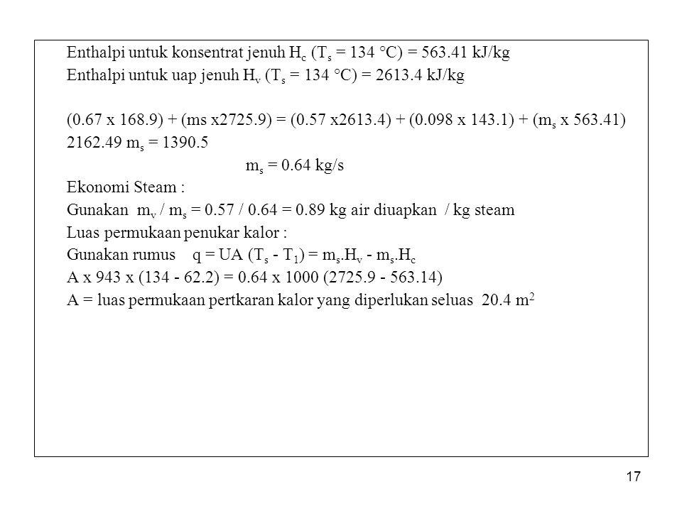Enthalpi untuk konsentrat jenuh Hc (Ts = 134 °C) = 563.41 kJ/kg
