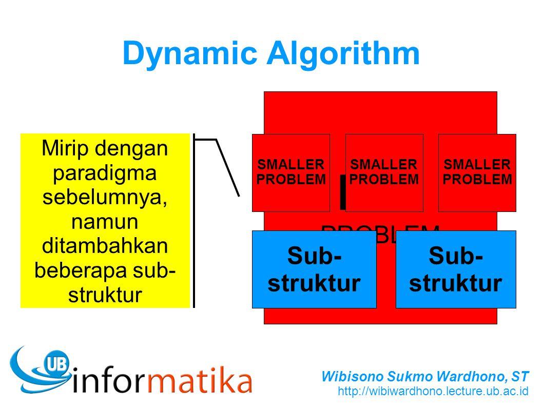 BIG Dynamic Algorithm PROBLEM Sub- struktur Sub- struktur