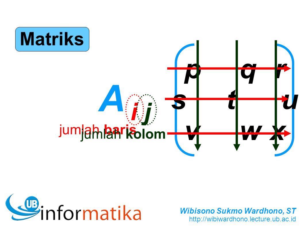 Matriks p q r s t u v w x A i j jumlah baris jumlah kolom