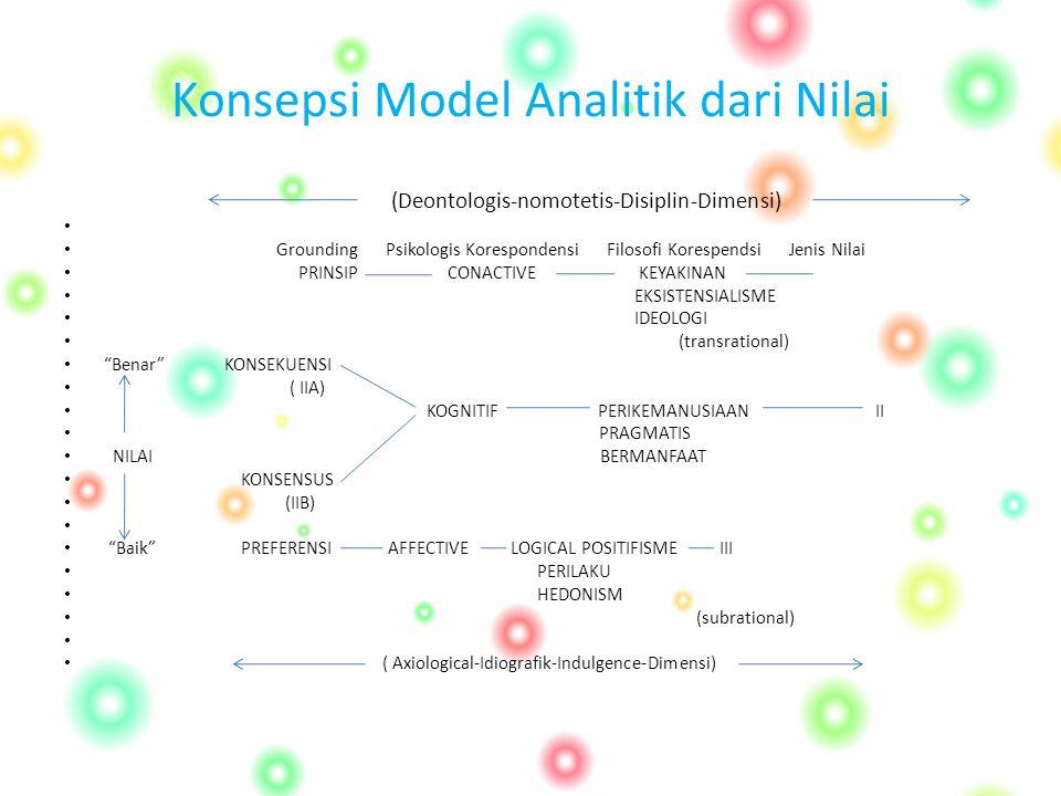 Konsepsi Model Analitik dari Nilai