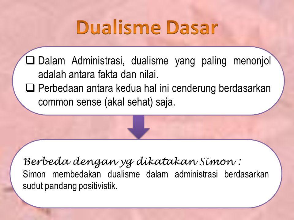 Dualisme Dasar Dalam Administrasi, dualisme yang paling menonjol adalah antara fakta dan nilai.