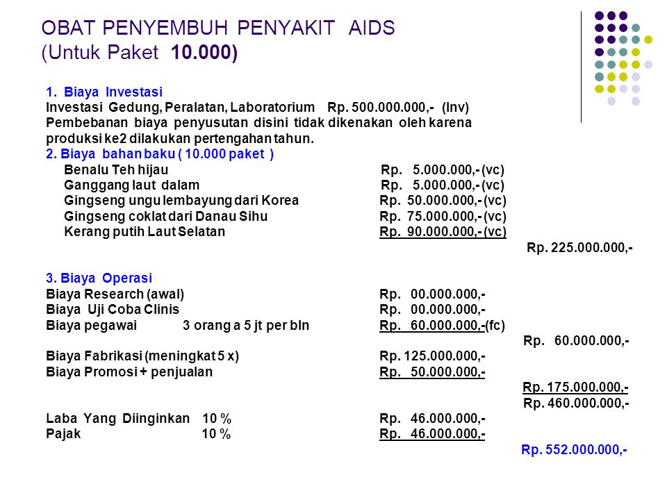 OBAT PENYEMBUH PENYAKIT AIDS (Untuk Paket 10.000)